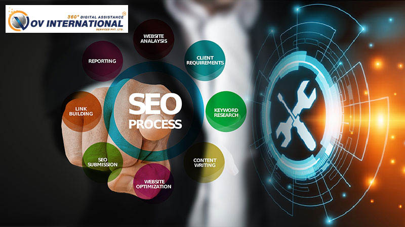 Best Seo Company In Perth Australia Affordable Seo Ov International Services